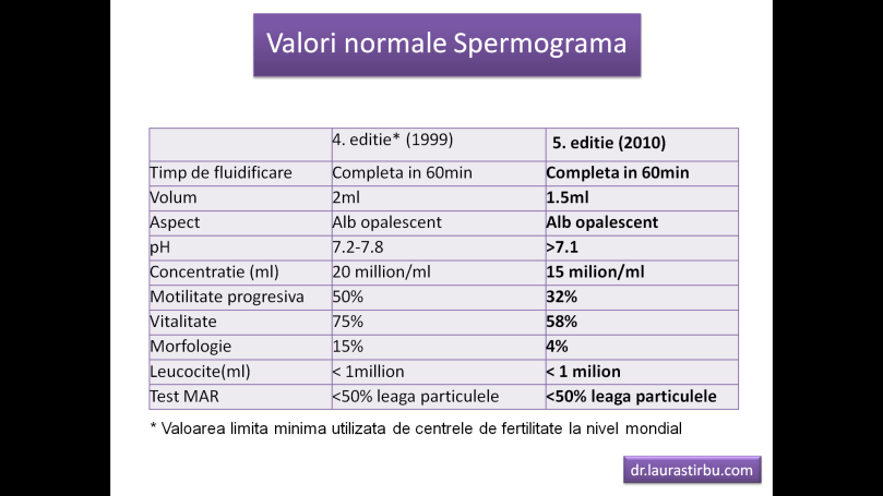 spermograma nou.png
