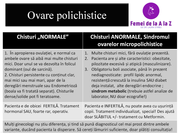 polichistice